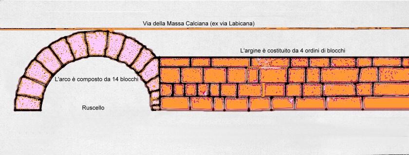 ponte del II secolo a. C.